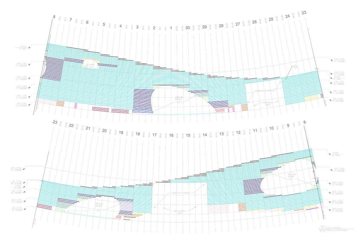 Unrolled elevation diagram of louvers