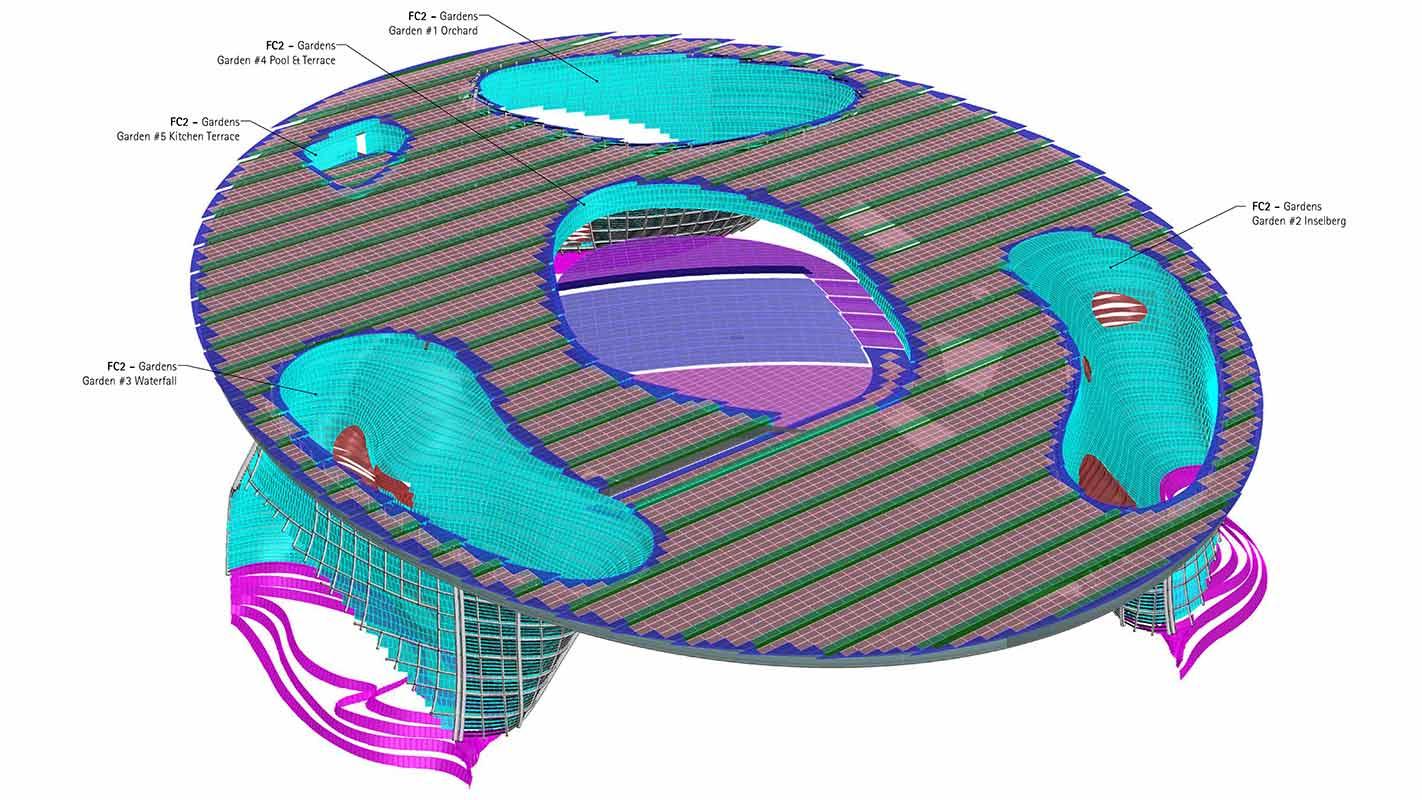 BIM model view of garden facades